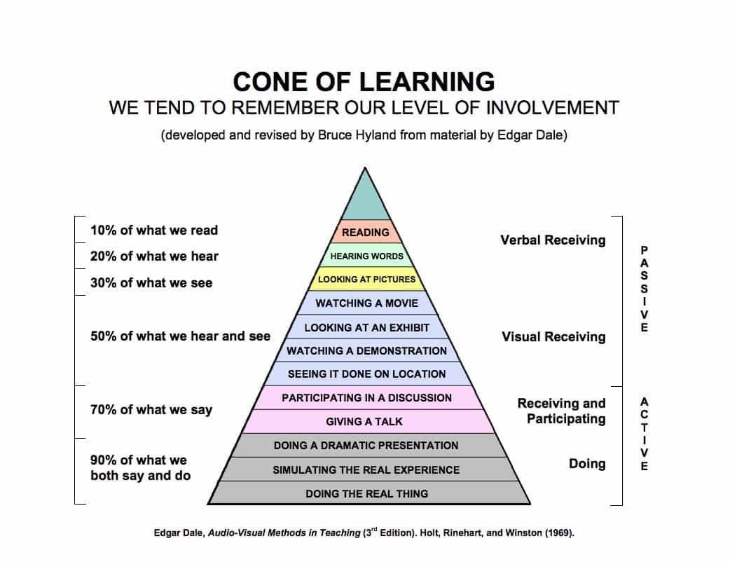 cone_of_learning